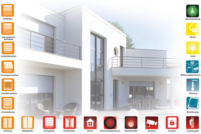 Somfy_rund_um_das_Haus.jpg